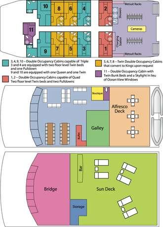 Aquacat Deckplan