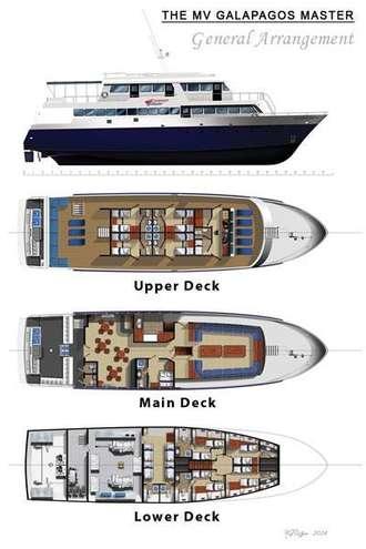 Deck Plan Galapagos Master
