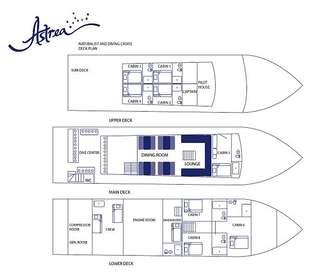 Deck Plan Astrea